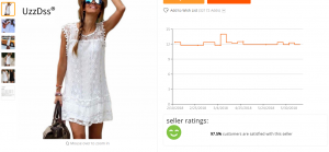 Price history aliexpress shopping vs wish