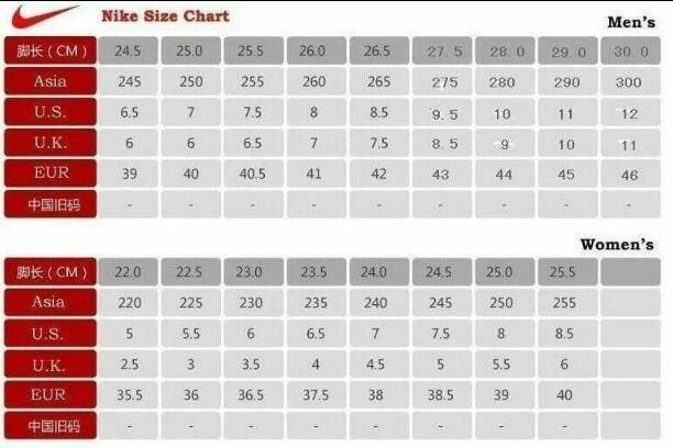 Skryty prodej aliexpress velikostní tabulka