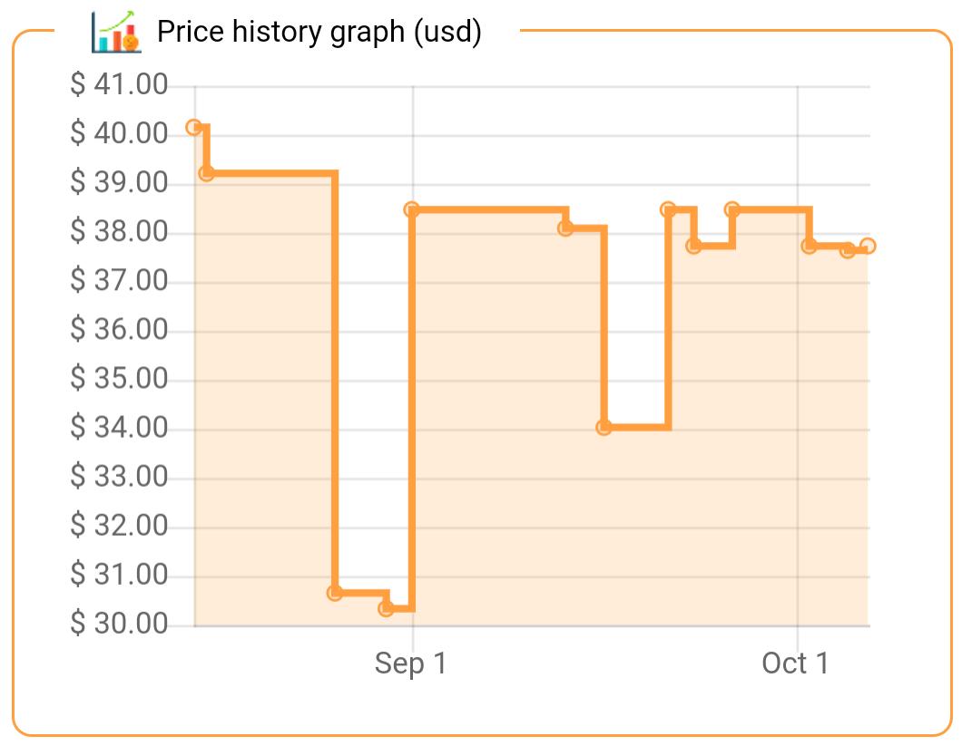 ENG graf