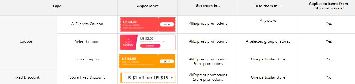 Aliexpress coupon anniversary sale eng
