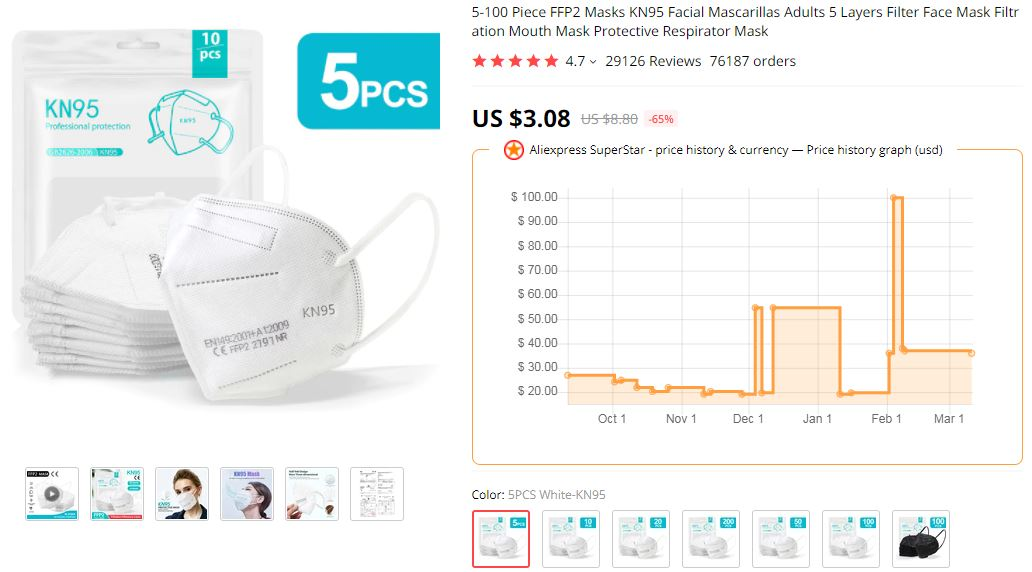 Respirator FFP2 Aliexpress mask review graph 5