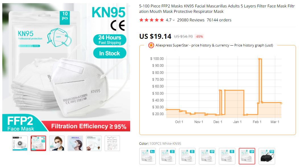 Respirator FFP2 Aliexpress mask review graph price 100