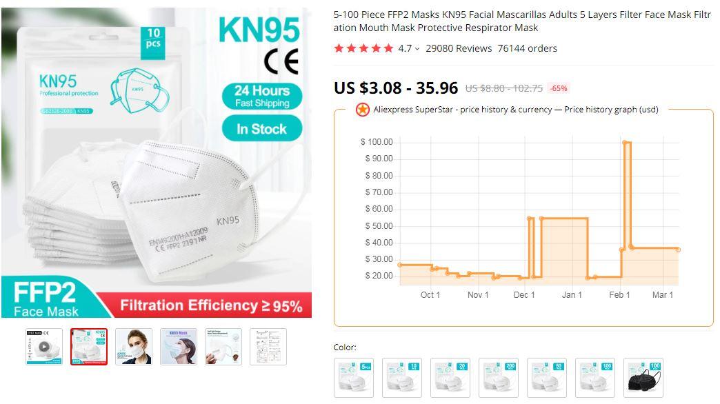 Respirator FFP2 Aliexpress mask review graph